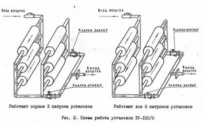 Регенеративный патрон РП-2
