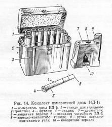 ИД-1 (10 дозиметров и зарядное устройство)