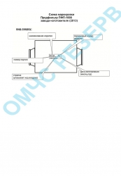Схемы маркировки фильтров-поглотителей