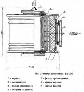 Фильтр-поглотитель ФПУ-200