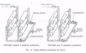 Регенеративная установка РУ-150/6