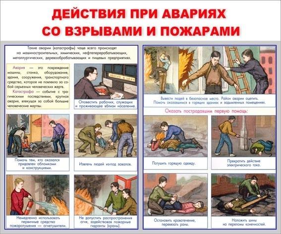 Фото погибших в пожаре в москве