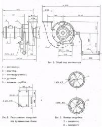 Электроручной вентилятор ЭРВ-49